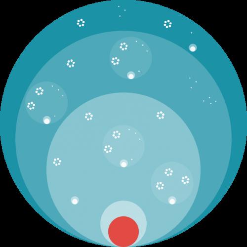 Eine Organisation als Quellenorganisation mit Subquellen (in Kreisen / Teams organisiert) und ihren Mitarbeitern